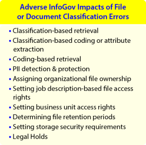 Classification-based retrieval • Classification-based coding or attribute extraction • Coding-based retrieval • PII detection & protection • Assigning organizational file ownership • Setting job description-based file access rights • Setting business unit access rights • Determining file retention periods • Setting storage security requirements • Legal Holds