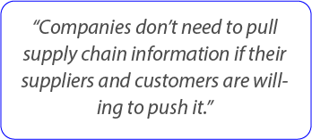 Companies don't need to pull supply chain information if their suppliers and customers are willing to push it