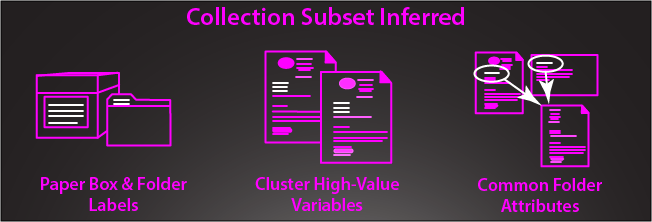 Collection subset inferred metadata paper box and folder labels cluster high-value variables common folder attributes
