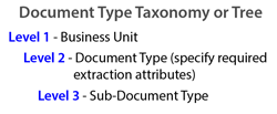 Doc Type Taxonomy or Tree v01_x250