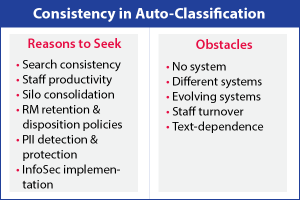 Consistency in Auto-Classification, reasons for seeking and obstacles to obtaining