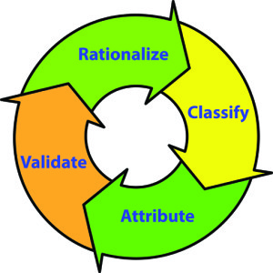 4-Phase_Circle_v03