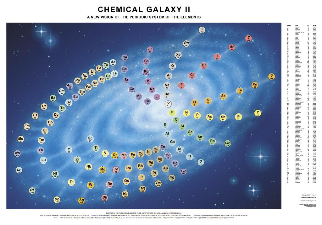 Chemical_Galaxy_II (1)