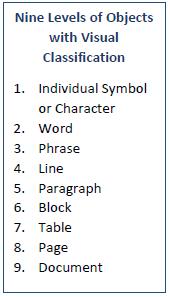 9-glyph-levels